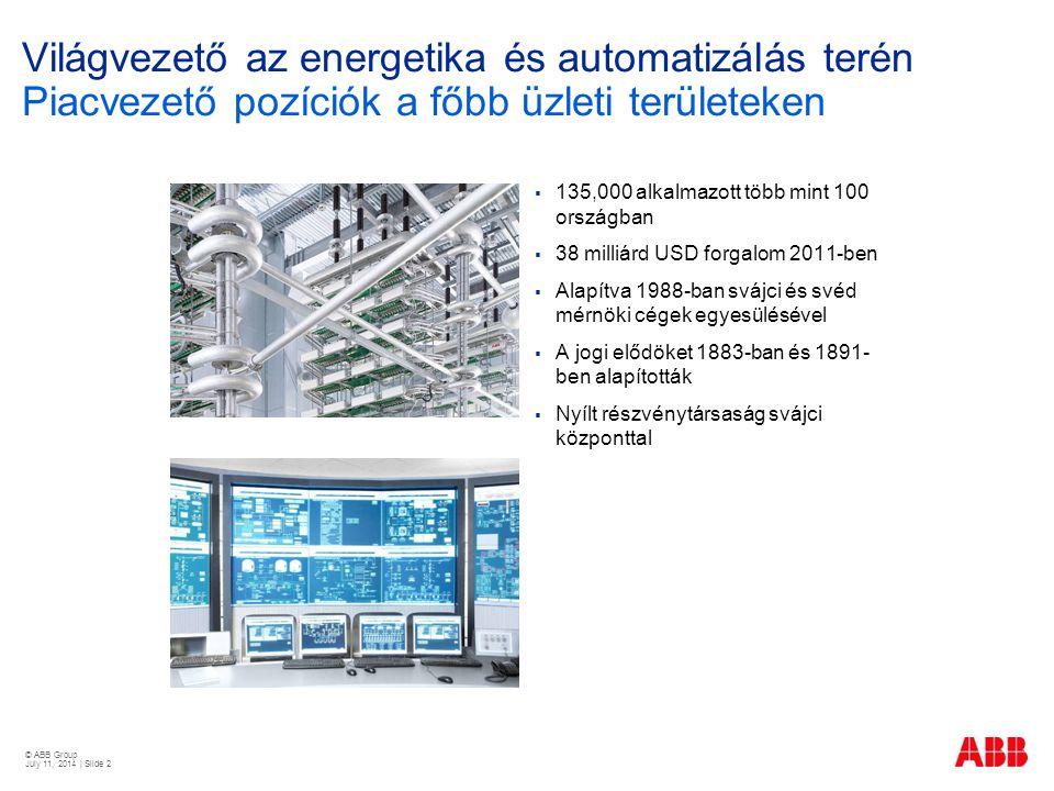 © ABB Group July 11, 2014   Slide 3 ABB szervezeti felépítése a világban Divíziók Energetikai termékek Energetikai rendszerek Gyártás- automatizálás és hajtások Folyamat- automatizálás $10,3milliárd 35,000 alkalmazott $7.7 milliárd 19,500 alkalmazott $8.4 milliárd 27,500 alkalmazott $7.8 milliárd 28,500 alkalmazott  2011-es konszolidált forgalom alapján Kisfeszültségű termékek $5 milliárd 21,000 alkalmazott  Villamos berendezések, folyamatirányítás erőművekhez és ipari folyamatokhoz  Teljesítményátvitel  Energiaelosztás  Kisfeszültségű termékek  ABB portfólió:  Motorok és hajtások  Intelligens épületfelügyeleti rendszerek  Robotok és robotrendszerek  Szervizszolgáltatás a termelékenység és meg- bízhatóság növelése érdekében