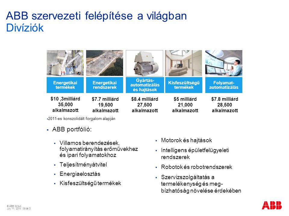 © ABB Group July 11, 2014 | Slide 3 ABB szervezeti felépítése a világban Divíziók Energetikai termékek Energetikai rendszerek Gyártás- automatizálás é