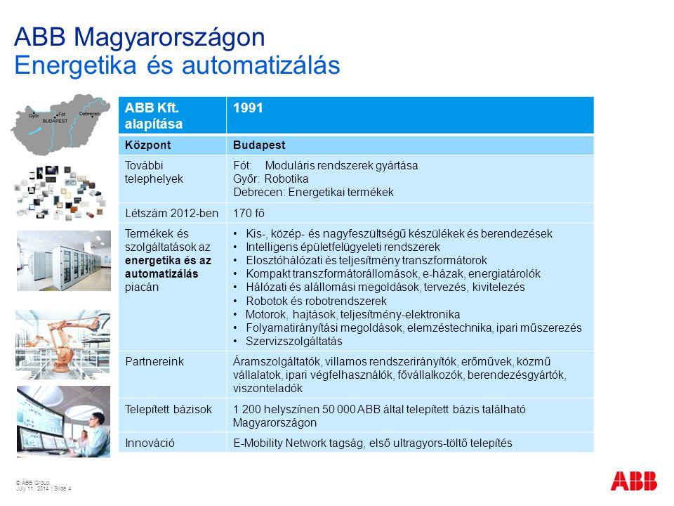 © ABB Group July 11, 2014 | Slide 4 ABB Magyarországon Energetika és automatizálás ABB Kft. alapítása 1991 KözpontBudapest További telephelyek Fót: Mo