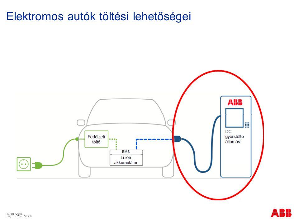 © ABB Group July 11, 2014 | Slide 6 Elektromos autók töltési lehetőségei