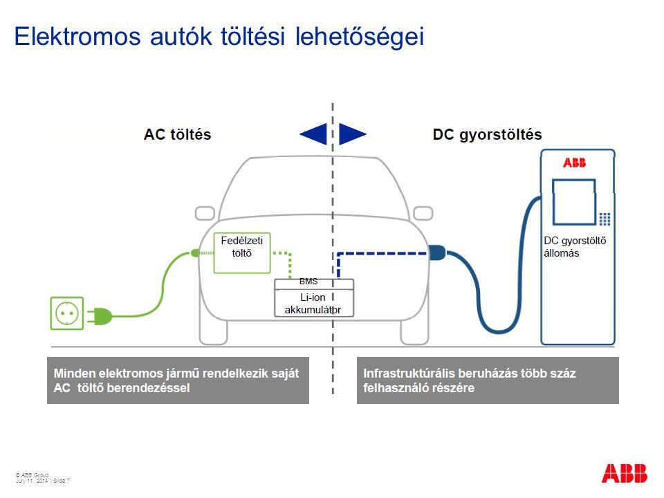 © ABB Group July 11, 2014 | Slide 7 Elektromos autók töltési lehetőségei