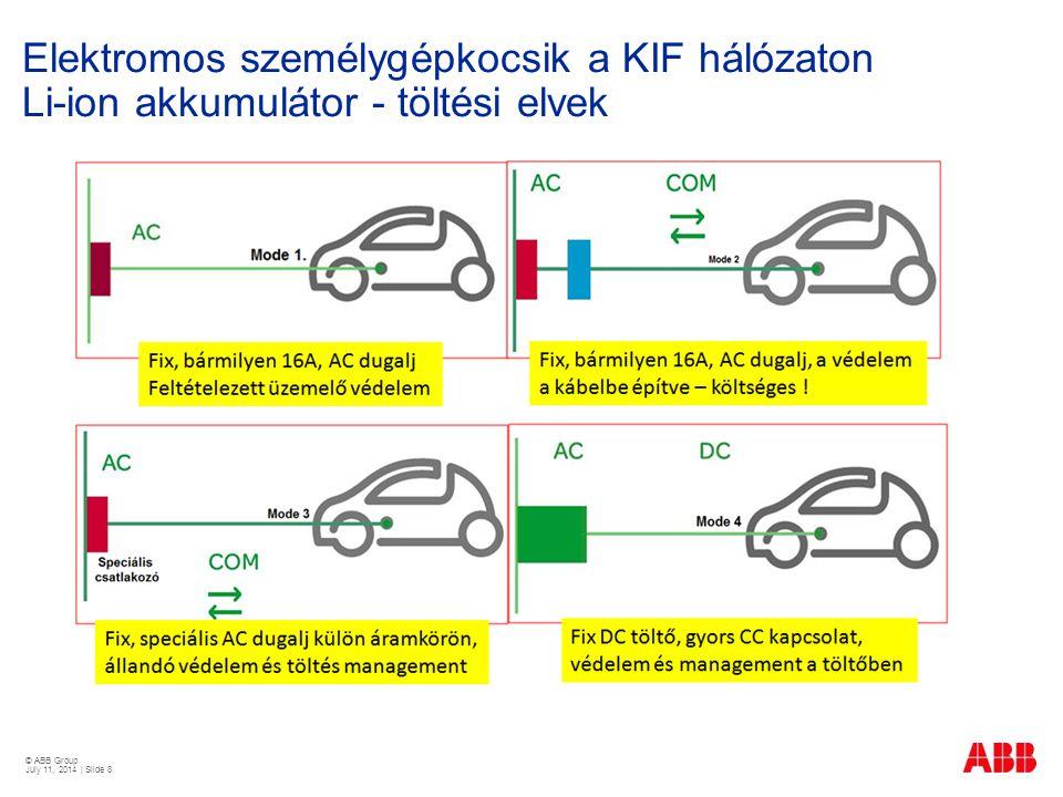 © ABB Group July 11, 2014 | Slide 8 Elektromos személygépkocsik a KIF hálózaton Li-ion akkumulátor - töltési elvek