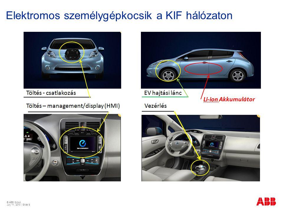 © ABB Group July 11, 2014 | Slide 9 Elektromos személygépkocsik a KIF hálózaton