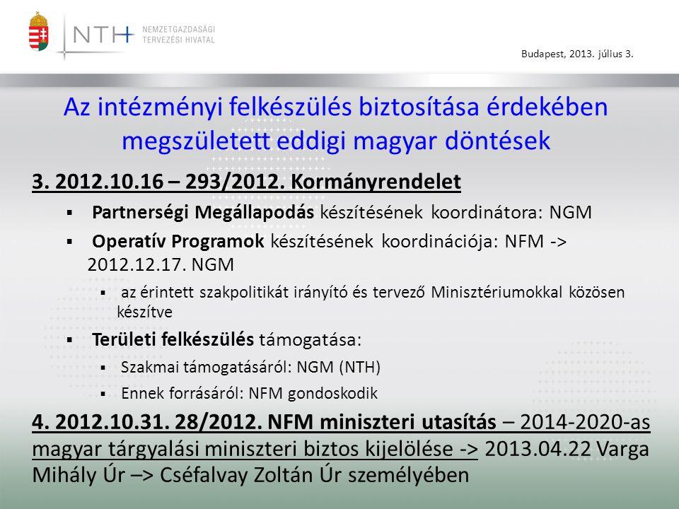 Budapest, 2013.július 3.  OP 2.0-ás köztes munkaváltozat – 2013.