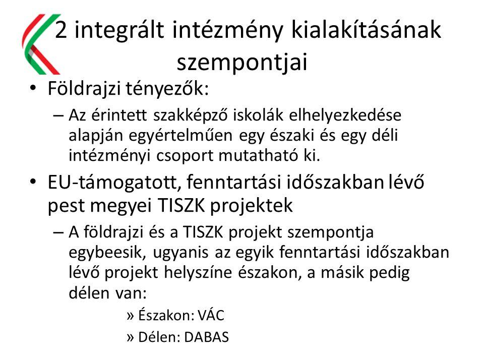 2 integrált intézmény kialakításának szempontjai Földrajzi tényezők: – Az érintett szakképző iskolák elhelyezkedése alapján egyértelműen egy északi és