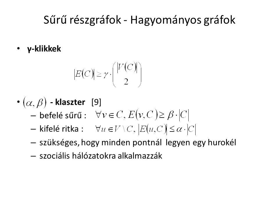 Sűrű részgráfok - Hagyományos gráfok γ-klikkek - klaszter [9] – befelé sűrű : – kifelé ritka : – szükséges, hogy minden pontnál legyen egy hurokél – szociális hálózatokra alkalmazzák