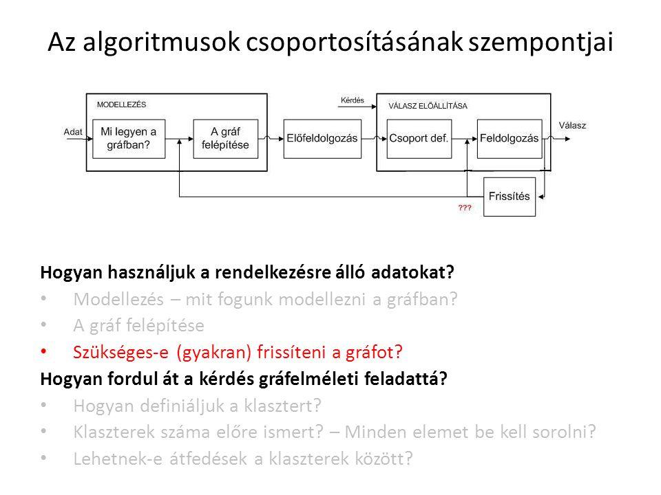 Az algoritmusok csoportosításának szempontjai Hogyan használjuk a rendelkezésre álló adatokat? Modellezés – mit fogunk modellezni a gráfban? A gráf fe