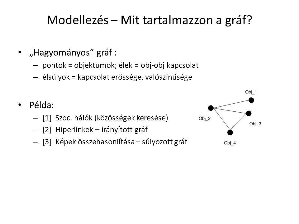 """Modellezés – Mit tartalmazzon a gráf? """"Hagyományos"""" gráf : – pontok = objektumok; élek = obj-obj kapcsolat – élsúlyok = kapcsolat erőssége, valószínűs"""