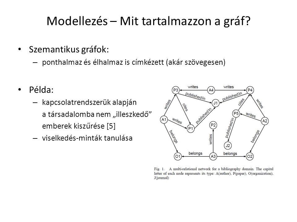 Modellezés – Mit tartalmazzon a gráf? Szemantikus gráfok: – ponthalmaz és élhalmaz is címkézett (akár szövegesen) Példa: – kapcsolatrendszerük alapján
