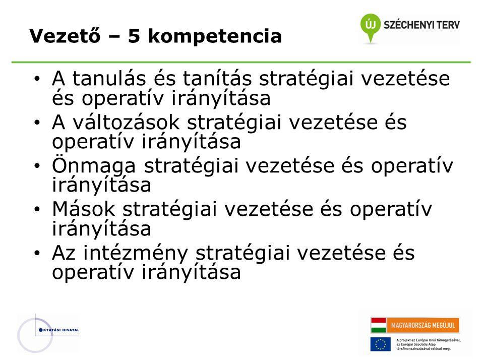 A tanulás és tanítás stratégiai vezetése és operatív irányítása A változások stratégiai vezetése és operatív irányítása Önmaga stratégiai vezetése és operatív irányítása Mások stratégiai vezetése és operatív irányítása Az intézmény stratégiai vezetése és operatív irányítása Vezető – 5 kompetencia