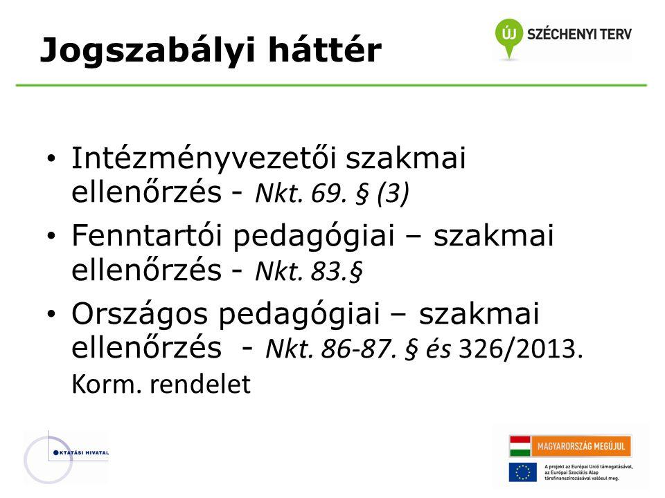 Intézményvezetői szakmai ellenőrzés - Nkt.69.