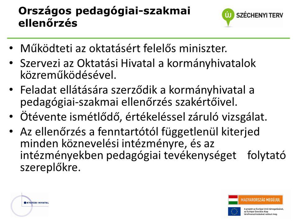 Működteti az oktatásért felelős miniszter. Szervezi az Oktatási Hivatal a kormányhivatalok közreműködésével. Feladat ellátására szerződik a kormányhiv
