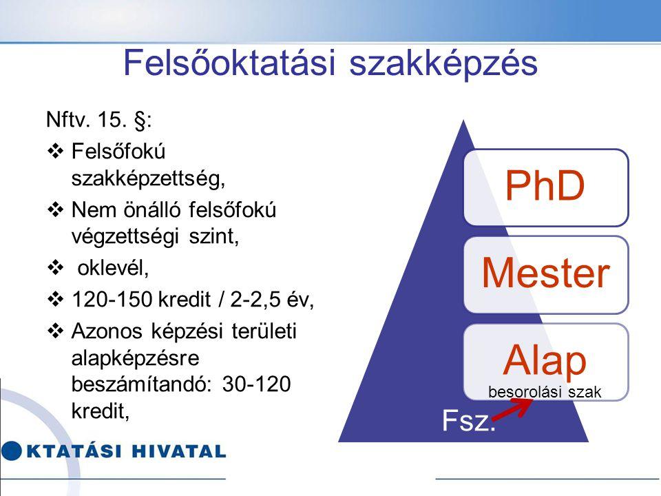 Felsőoktatási szakképzés Nftv. 15. §:  Felsőfokú szakképzettség,  Nem önálló felsőfokú végzettségi szint,  oklevél,  120-150 kredit / 2-2,5 év, 