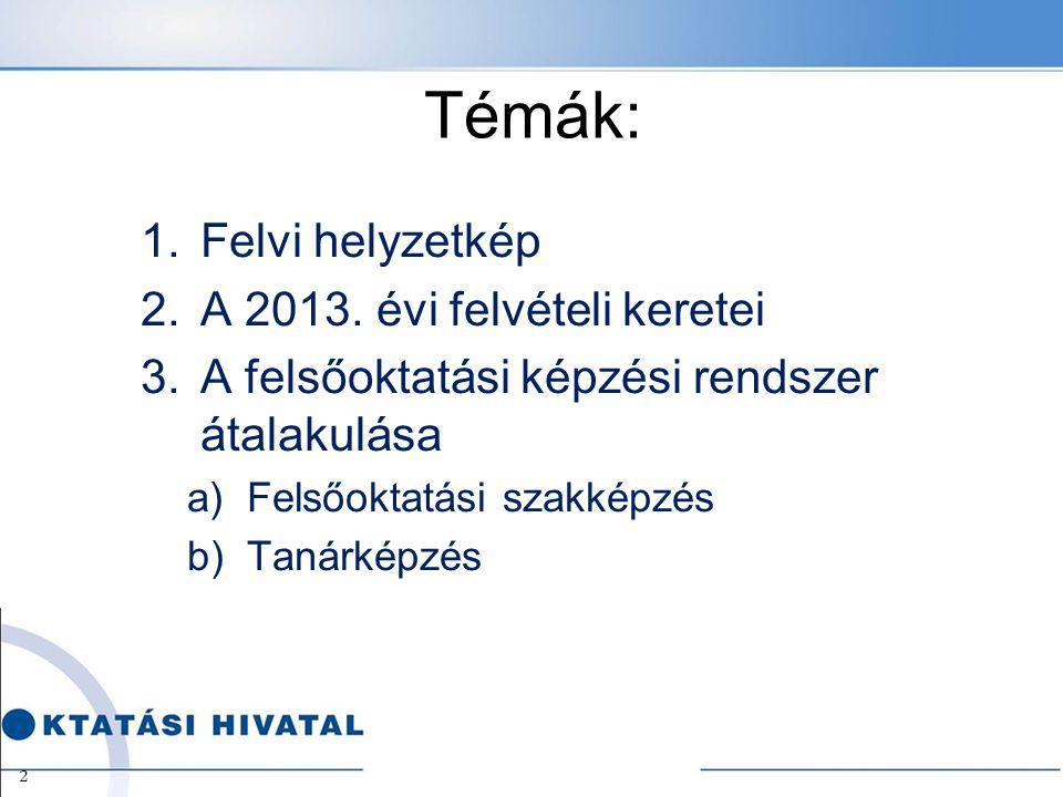 2 Témák: 1.Felvi helyzetkép 2.A 2013. évi felvételi keretei 3.A felsőoktatási képzési rendszer átalakulása a)Felsőoktatási szakképzés b)Tanárképzés