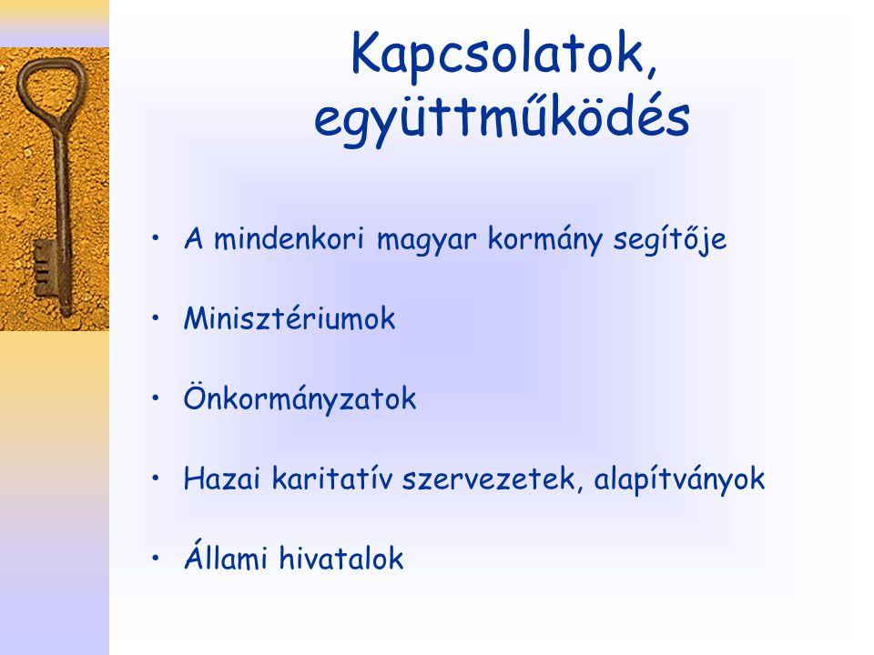 Kapcsolatok, együttműködés A mindenkori magyar kormány segítője Minisztériumok Önkormányzatok Hazai karitatív szervezetek, alapítványok Állami hivatal