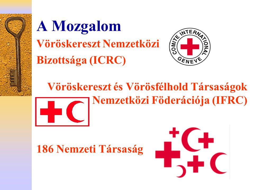 ICRC – Vöröskereszt Nemzetközi Bizottsága  1863 – Genf, a Mozgalom alapító testülete  Független, semleges, humanitárius intézmény  Nemzetközi jogi személyként ismerik el, közvetítő szerepet tölt be konfliktusok esetén  Feladatai: –Háborúk, fegyveres konfliktusok áldozatainak védelme –Genfi Egyezmények betartása, védelme, fejlesztése –Keresőszolgálat –Eszmeterjesztés