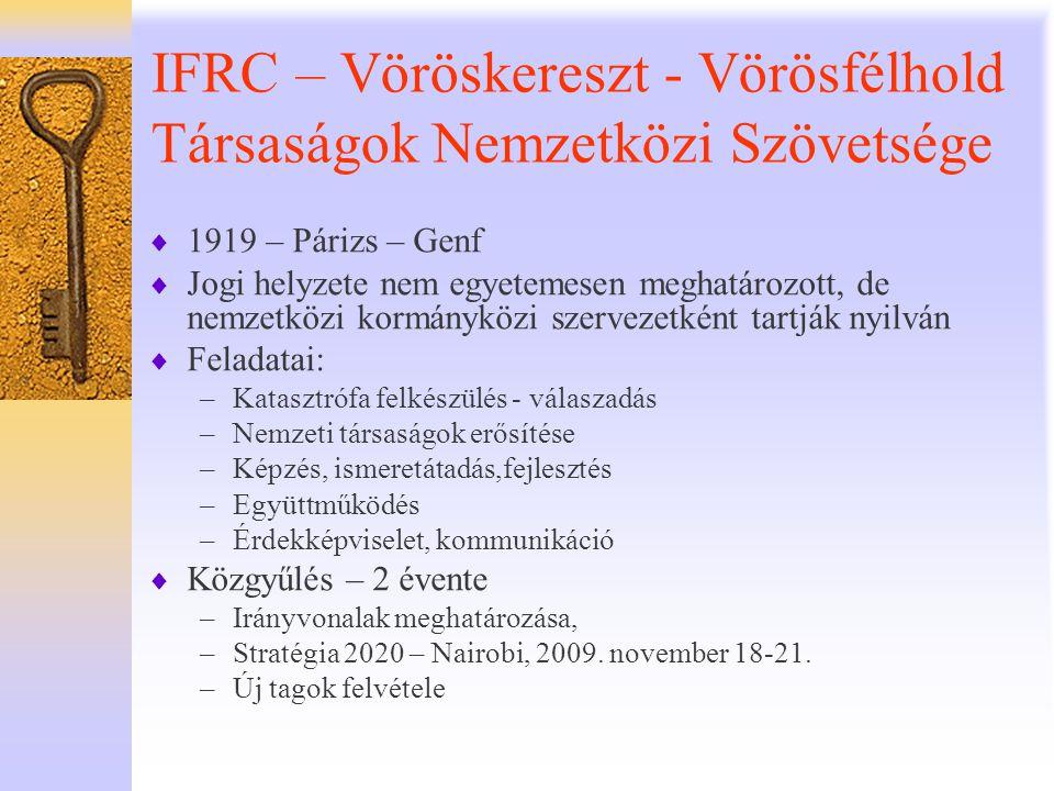 IFRC – Vöröskereszt - Vörösfélhold Társaságok Nemzetközi Szövetsége  1919 – Párizs – Genf  Jogi helyzete nem egyetemesen meghatározott, de nemzetköz