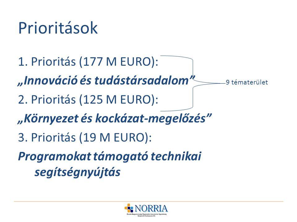 """Prioritások 1.Prioritás (177 M EURO): """"Innováció és tudástársadalom 2."""