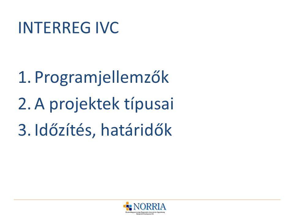 """Főbb programjellemzők 2007-2013 Támogatási forrás: ERDF(Európai Regionális Fejlesztési Alap) INTERREG IIIc folytatása – módosításokkal Földrajzi jogosultság: 27 tagállam+CH+NOR Részvétel feltétele: """"kvázi közintézményi státusz, """"Dedicated to bodies governed by public law (2004/18/EC, Art.1.) 2 alapvető célkitűzés Projekt-alapú struktúra 2+1 prioritás (2 tematikus) Vezető partner-elv"""