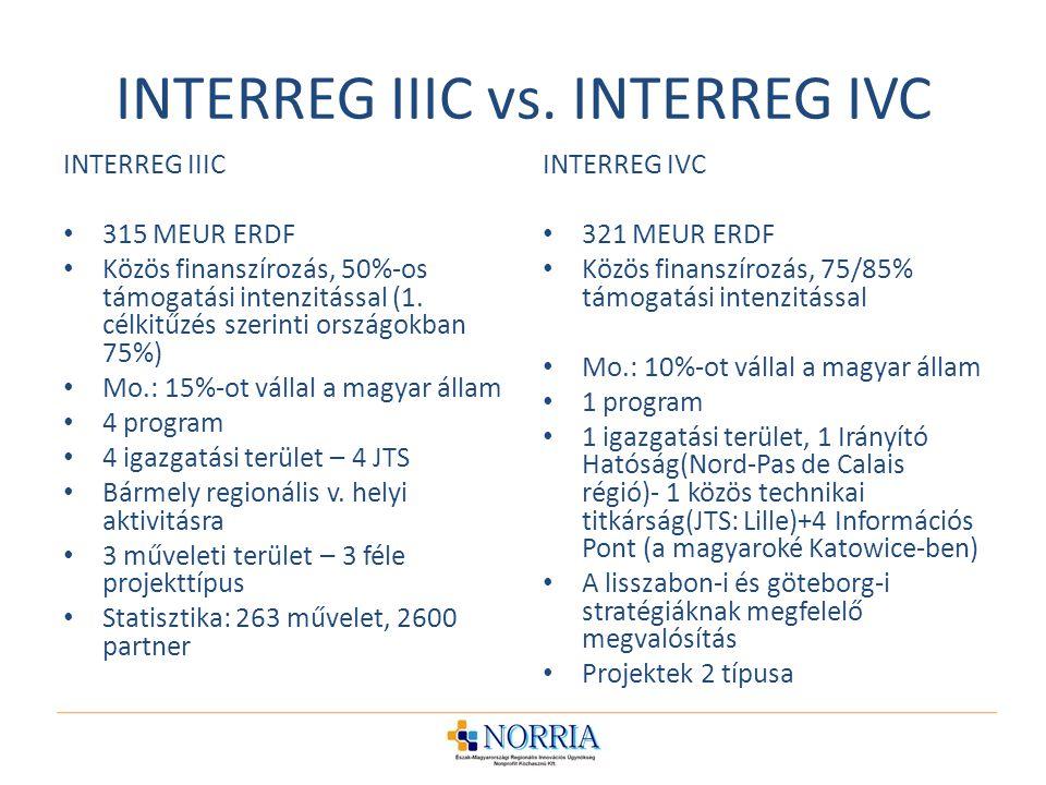 INTERREG IIIC vs.