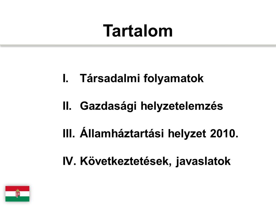 I.Társadalmi folyamatok II.Gazdasági helyzetelemzés III.Államháztartási helyzet 2010.