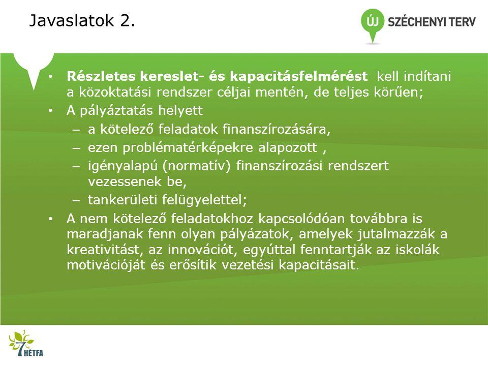 Javaslatok 2. Részletes kereslet- és kapacitásfelmérést kell indítani a közoktatási rendszer céljai mentén, de teljes körűen; A pályáztatás helyett –