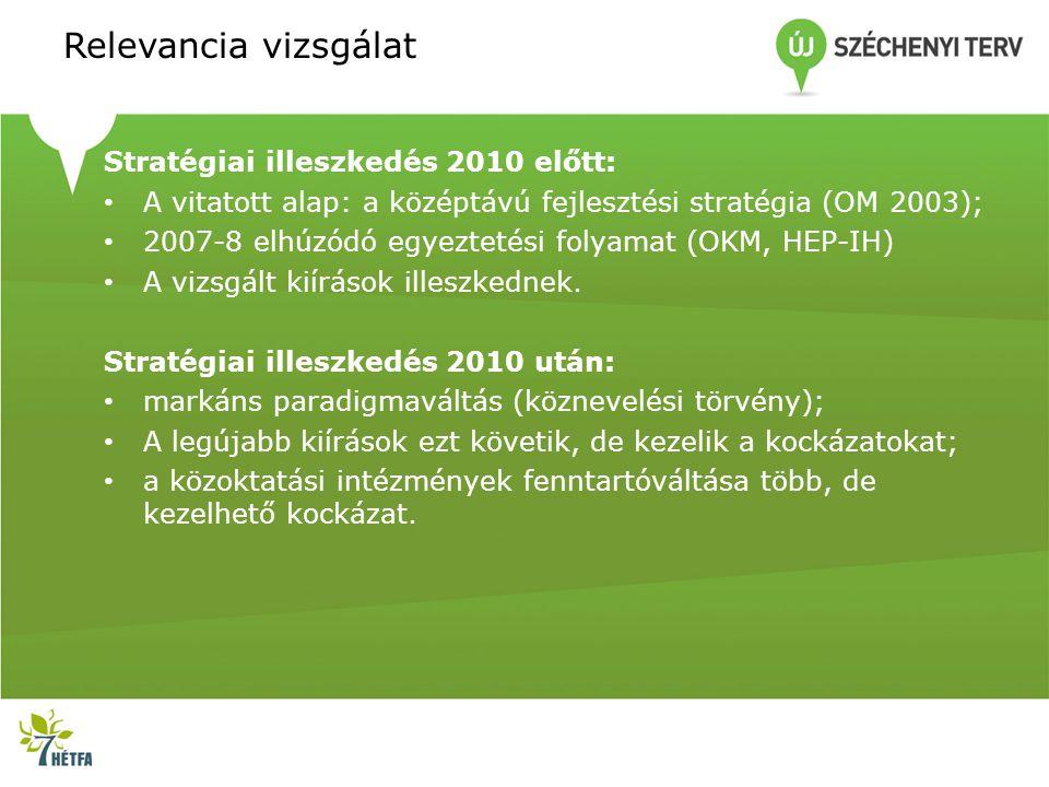 Relevancia vizsgálat Stratégiai illeszkedés 2010 előtt: A vitatott alap: a középtávú fejlesztési stratégia (OM 2003); 2007-8 elhúzódó egyeztetési folyamat (OKM, HEP-IH) A vizsgált kiírások illeszkednek.