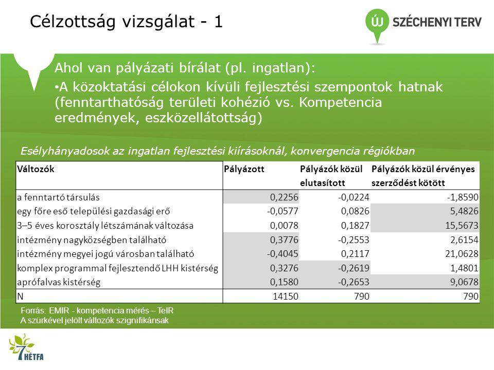 Célzottság vizsgálat - 1 Ahol van pályázati bírálat (pl. ingatlan): A közoktatási célokon kívüli fejlesztési szempontok hatnak (fenntarthatóság terüle