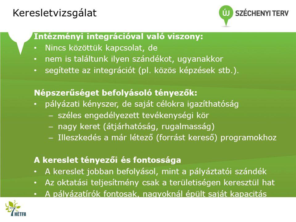Keresletvizsgálat Intézményi integrációval való viszony: Nincs közöttük kapcsolat, de nem is találtunk ilyen szándékot, ugyanakkor segítette az integrációt (pl.