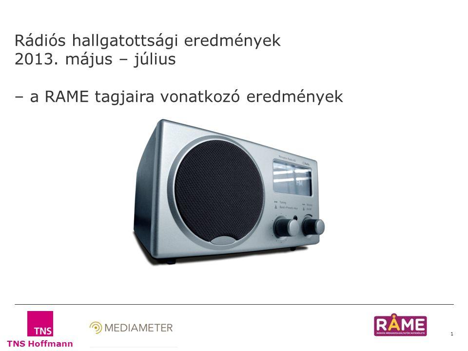 TNS Hoffmann 1 Rádiós hallgatottsági eredmények 2013.