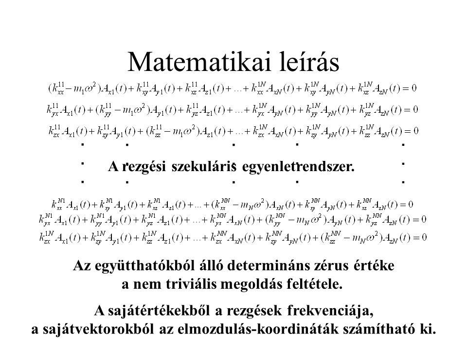 .............................. A rezgési szekuláris egyenletrendszer. Az együtthatókból álló determináns zérus értéke a nem triviális megoldás feltéte