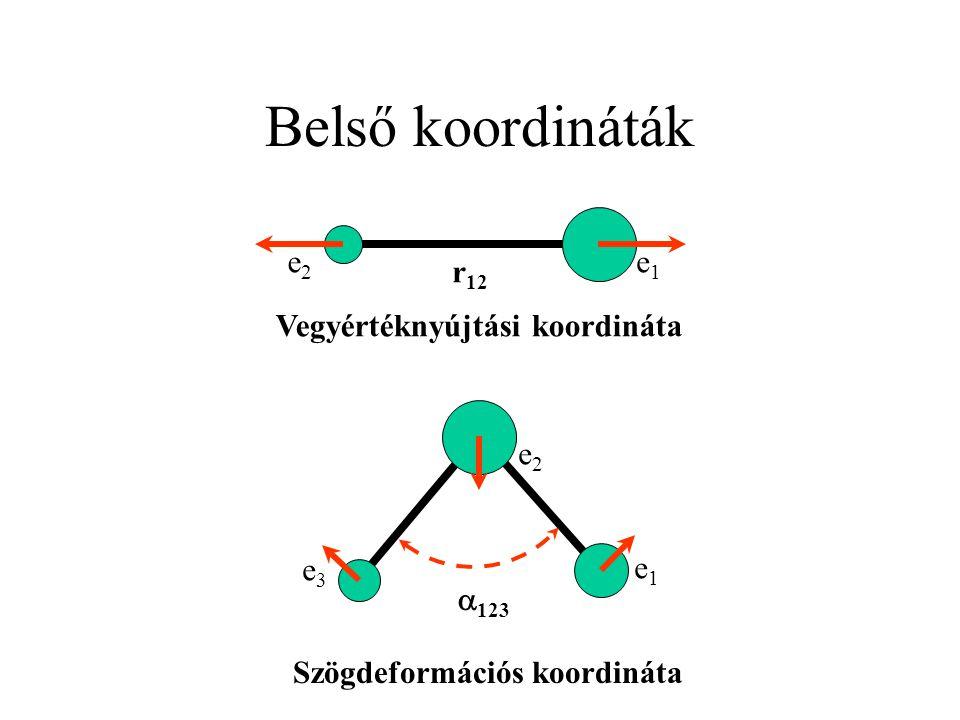 Belső koordináták e2e2 e1e1 Vegyértéknyújtási koordináta r 12 e1e1 e3e3 e2e2  123 Szögdeformációs koordináta