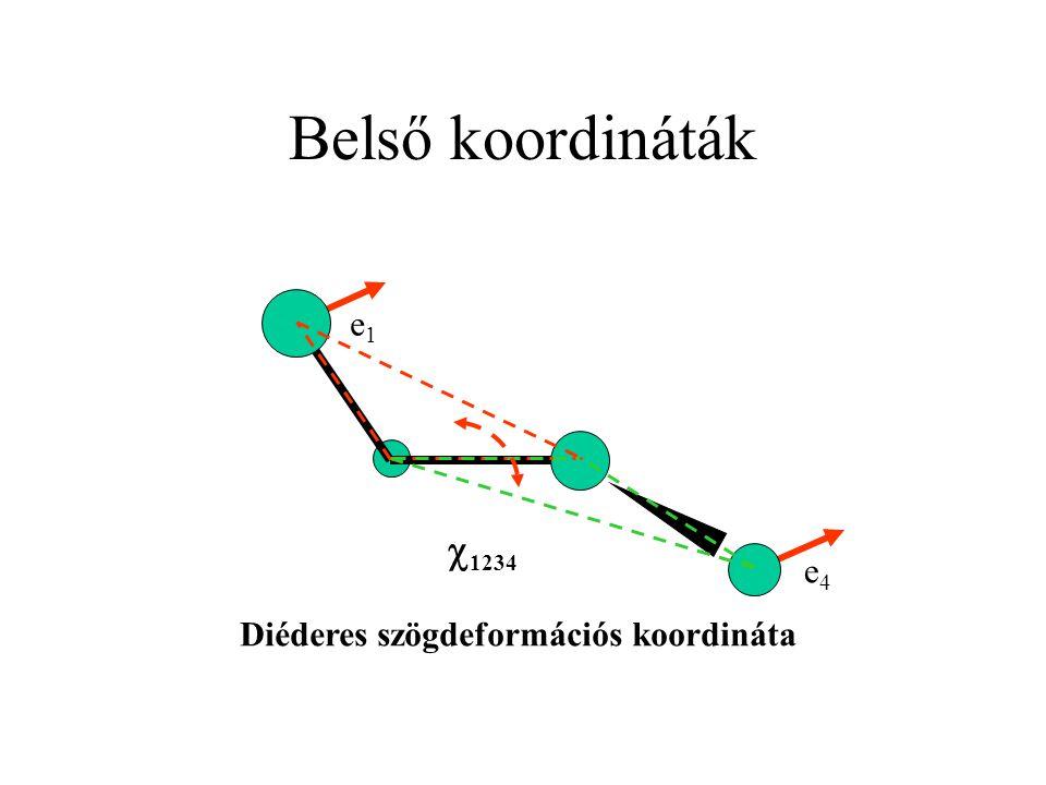 e1e1 e4e4 Belső koordináták  1234 Diéderes szögdeformációs koordináta