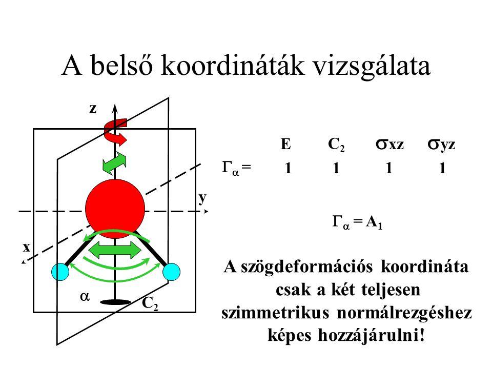 A belső koordináták vizsgálata y x C2C2 z   yz  xz C2C2 E   = 11 1 1   = A 1 A szögdeformációs koordináta csak a két teljesen szimmetrikus nor