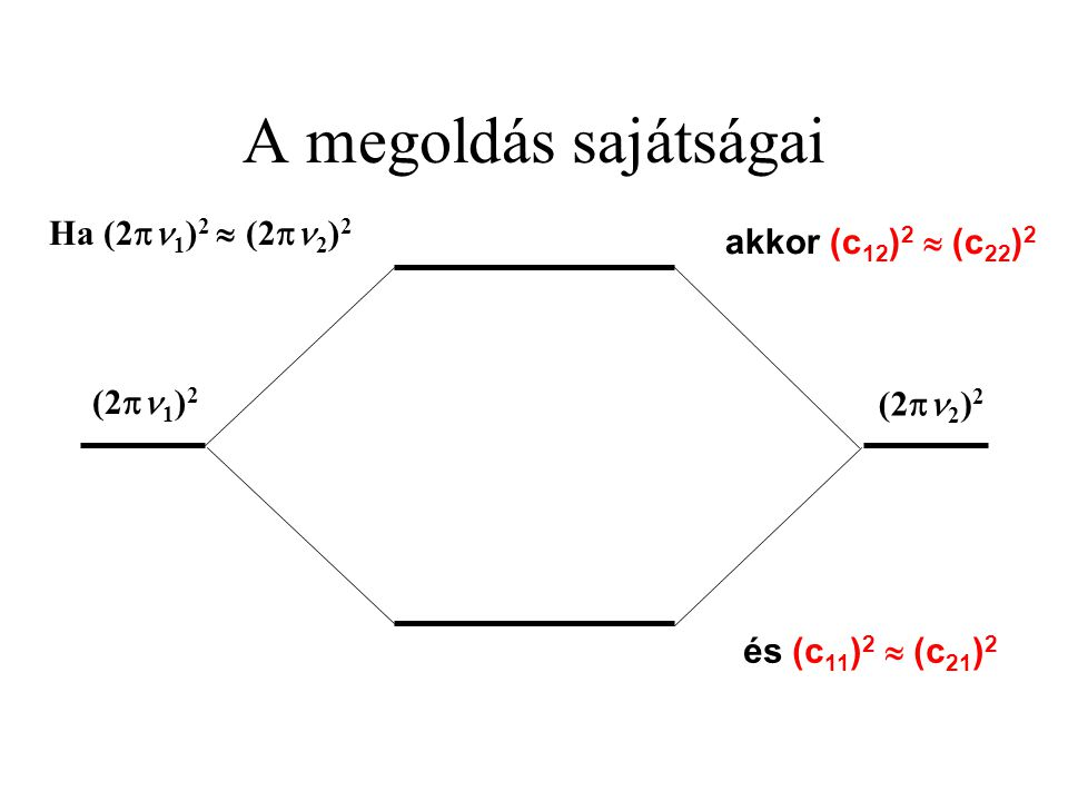 A megoldás sajátságai (2  1 ) 2 akkor (c 12 ) 2  (c 22 ) 2 és (c 11 ) 2  (c 21 ) 2 Ha (2  1 ) 2  (2  2 ) 2 (2  2 ) 2