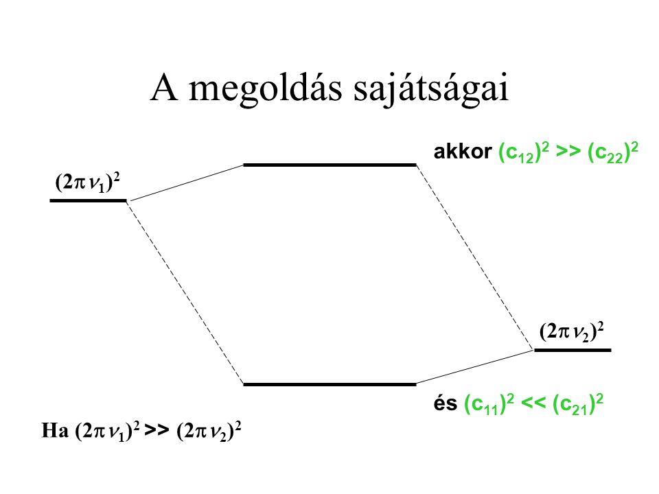 A megoldás sajátságai akkor (c 12 ) 2 >> (c 22 ) 2 és (c 11 ) 2 << (c 21 ) 2 Ha (2  1 ) 2 >> (2  2 ) 2 (2  1 ) 2 (2  2 ) 2