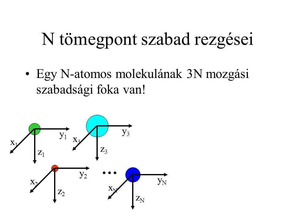 N tömegpont szabad rezgései Egy N-atomos molekulának 3N mozgási szabadsági foka van! y1y1 z1z1 x1x1 y2y2 z2z2 x2x2 y3y3 z3z3 x3x3 yNyN zNzN xNxN …