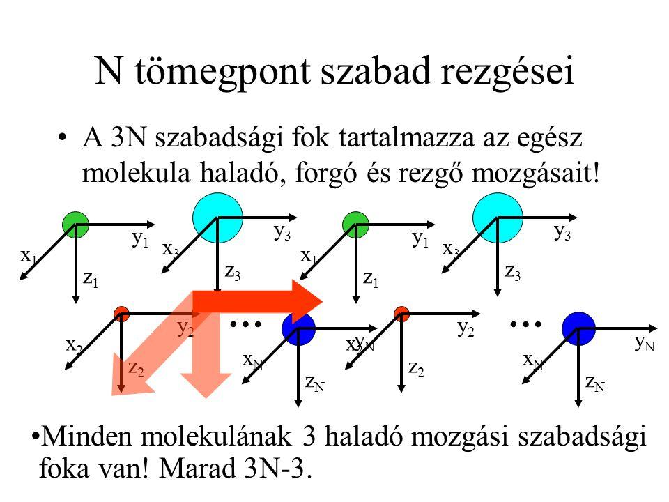 N tömegpont szabad rezgései A 3N szabadsági fok tartalmazza az egész molekula haladó, forgó és rezgő mozgásait! y1y1 z1z1 x1x1 y2y2 z2z2 x2x2 y3y3 z3z