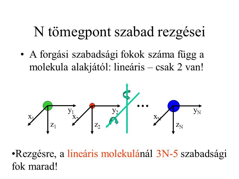 N tömegpont szabad rezgései A forgási szabadsági fokok száma függ a molekula alakjától: lineáris – csak 2 van! y1y1 z1z1 x1x1 y2y2 z2z2 x2x2 yNyN zNzN