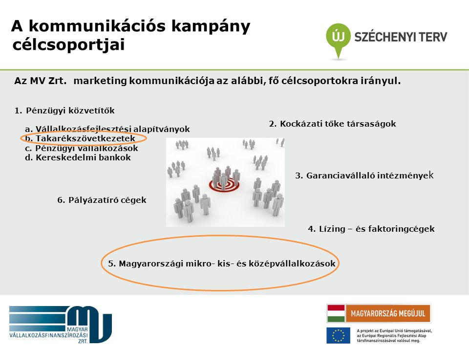 A kommunikációs kampány célcsoportjai Az MV Zrt.