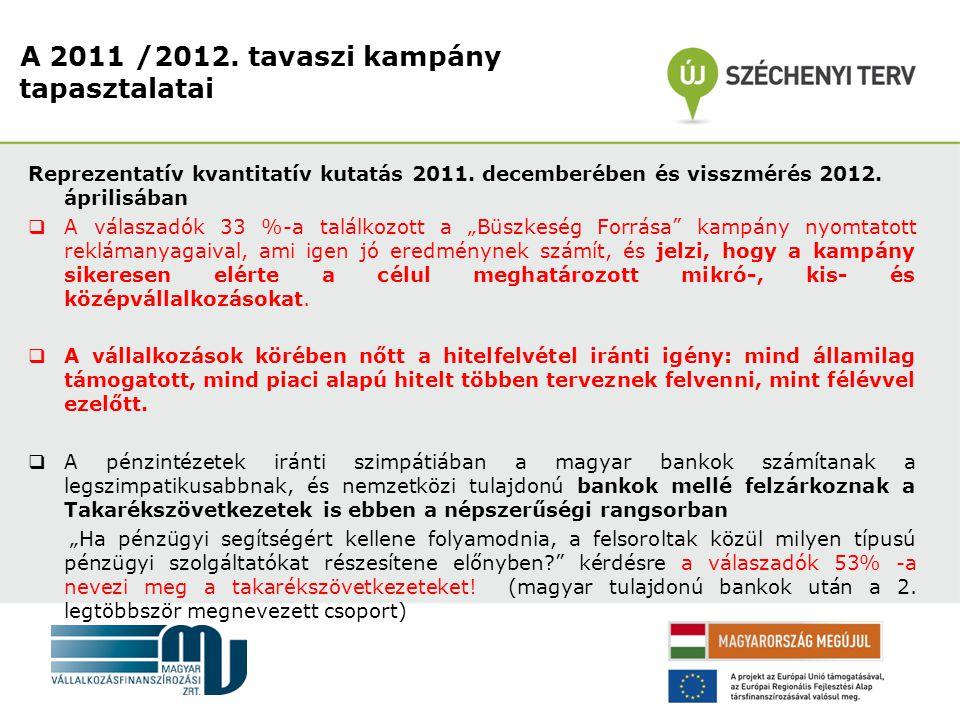 Reprezentatív kvantitatív kutatás 2011. decemberében és visszmérés 2012.