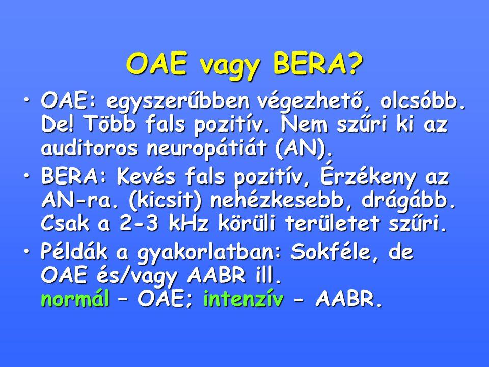 OAE vagy BERA? OAE: egyszerűbben végezhető, olcsóbb. De! Több fals pozitív. Nem szűri ki az auditoros neuropátiát (AN).OAE: egyszerűbben végezhető, ol