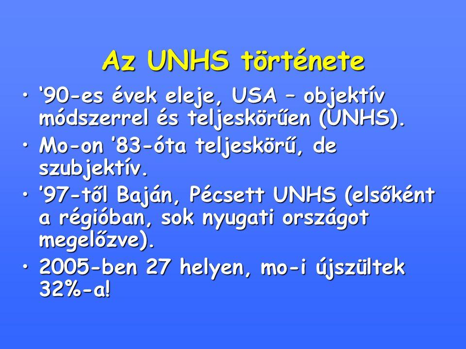 Az UNHS története '90-es évek eleje, USA – objektív módszerrel és teljeskörűen (UNHS).'90-es évek eleje, USA – objektív módszerrel és teljeskörűen (UNHS).
