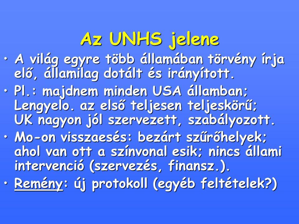 Az UNHS jelene A világ egyre több államában törvény írja elő, államilag dotált és irányított.A világ egyre több államában törvény írja elő, államilag dotált és irányított.