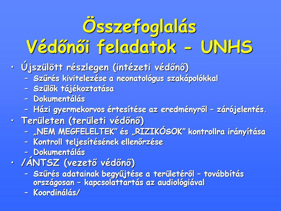 Összefoglalás Védőnői feladatok - UNHS Újszülött részlegen (intézeti védőnő)Újszülött részlegen (intézeti védőnő) –Szűrés kivitelezése a neonatológus szakápolókkal –Szülők tájékoztatása –Dokumentálás –Házi gyermekorvos értesítése az eredményről – zárójelentés.
