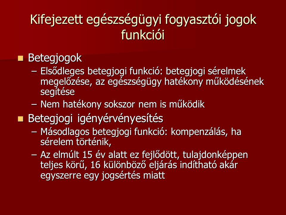 Szakmai felelősségbiztosítás Magyarországon kötelező az egészségügyi szolgáltatók szakmai felelősségbiztosítása, de annak csak tényét írja elő jogszabály tartalmát nem, ezért nem működik.