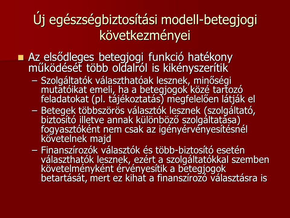 Új egészségbiztosítási modell-betegjogi változások Igényérvényesítés új eljárása (17.): finanszírozó(k)hoz történő bejelentés Igényérvényesítés új eljárása (17.): finanszírozó(k)hoz történő bejelentés Tartalmában változatlan betegjogok (titoktartás, iratmegismerés, intézmény elhagyás, kapcsolattartás, visszautasítás) Tartalmában változatlan betegjogok (titoktartás, iratmegismerés, intézmény elhagyás, kapcsolattartás, visszautasítás) Tartalmában változó betegjogok: megfelelő ellátáshoz való jog, tájékoztatás-önrendelkezés Tartalmában változó betegjogok: megfelelő ellátáshoz való jog, tájékoztatás-önrendelkezés Új betegjog: betegbiztonsági adatbázis Új betegjog: betegbiztonsági adatbázis Több mint betegjogi változás: szakmai felelősségbiztosítás érdemi megjelenése Több mint betegjogi változás: szakmai felelősségbiztosítás érdemi megjelenése