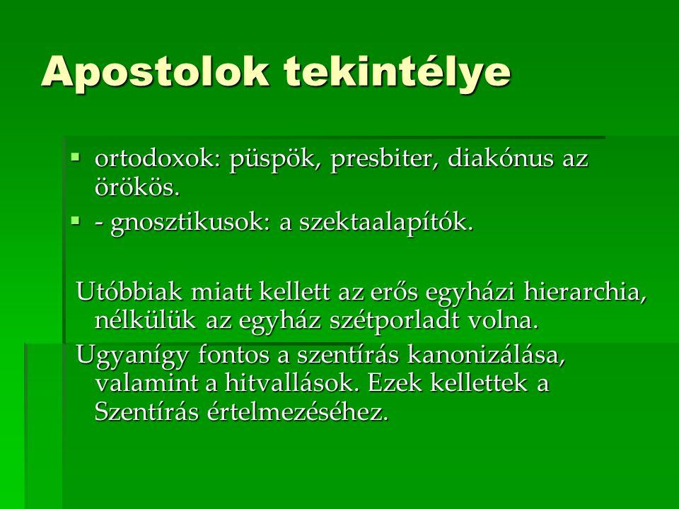 Apostolok tekintélye  ortodoxok: püspök, presbiter, diakónus az örökös.