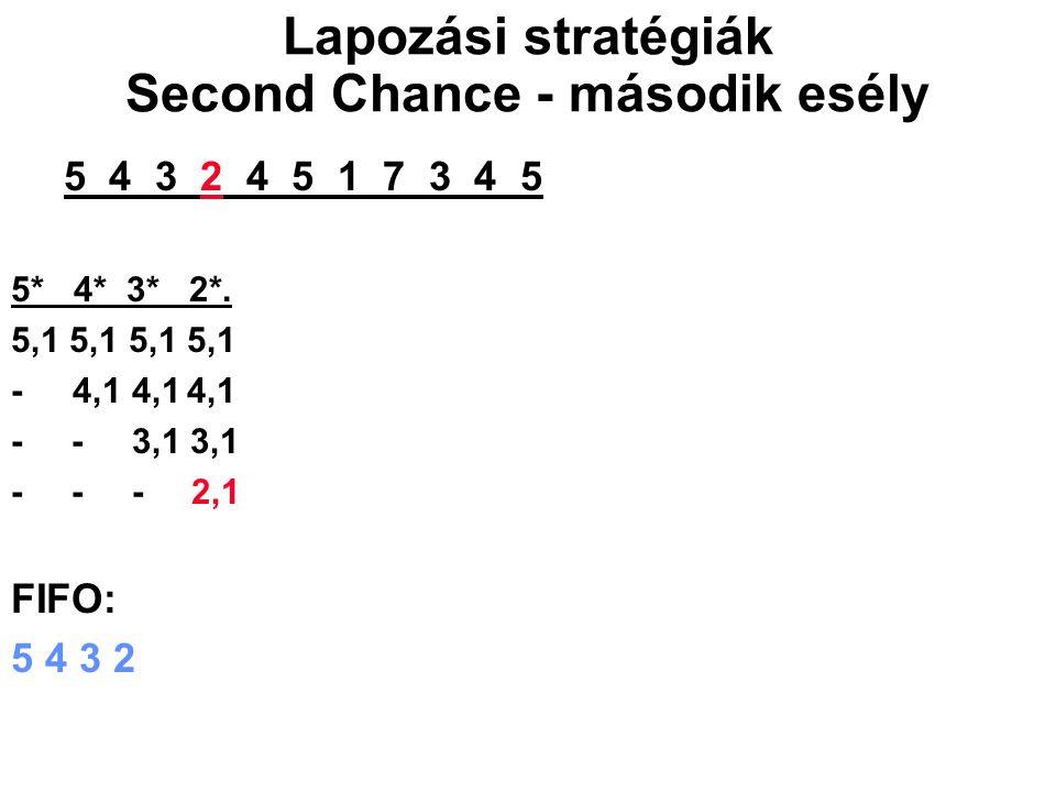 5 4 3 2 4 5 1 7 3 4 5 5* 4* 3* 2*. 5,1 5,1 - 4,1 4,14,1 - - 3,1 3,1 - - - 2,1 FIFO: 5 4 3 2 Lapozási stratégiák Second Chance - második esély