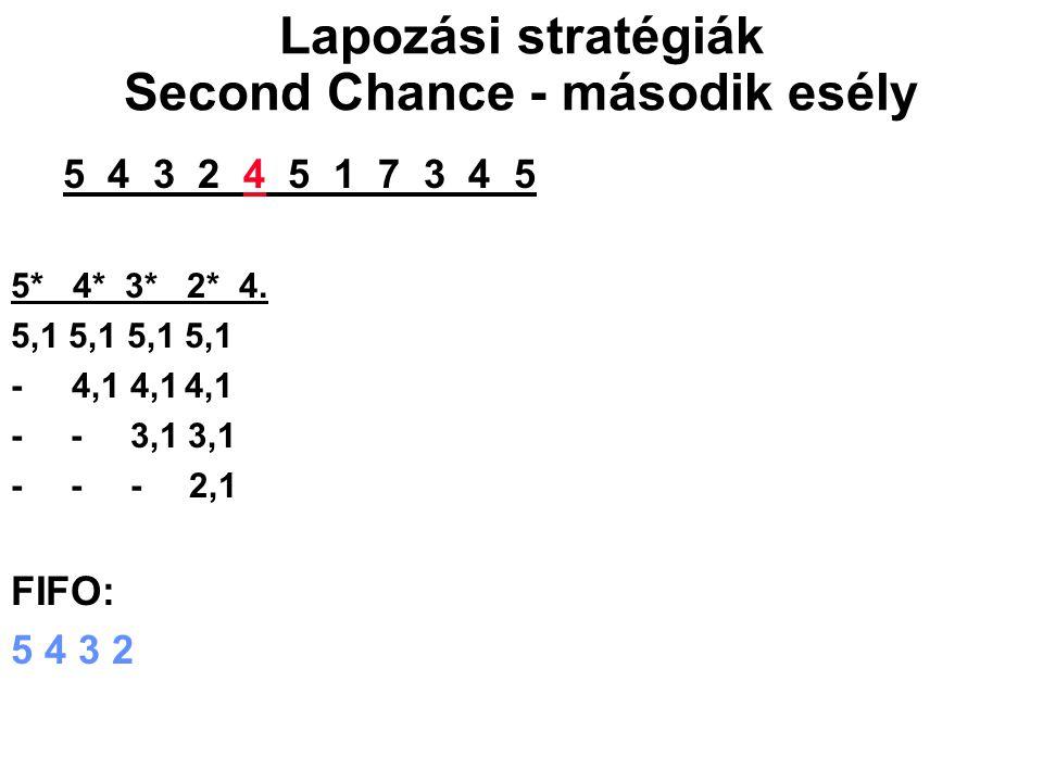 5 4 3 2 4 5 1 7 3 4 5 5* 4* 3* 2* 4. 5,1 5,1 - 4,1 4,14,1 - - 3,1 3,1 - - - 2,1 FIFO: 5 4 3 2 Lapozási stratégiák Second Chance - második esély
